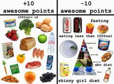 Food Chart +/-