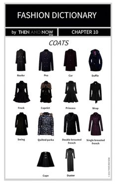 Coats Infographic - Types of Coats | THEN AND NOW