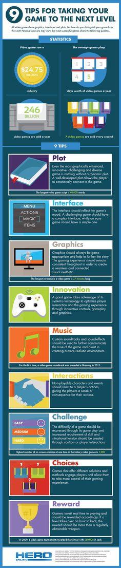 Consejos y estadísticas para lanzar el videojuego perfecto