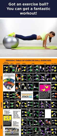 The Periodic Table of Exercise Ball Exercises. Click on any illustration for a video demonstration of that exercise! #totalbodytransformation