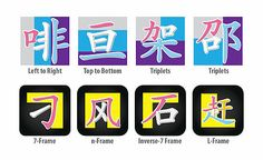 Structures of Chinese characters