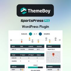 Wordpress Plugins, Wordpress Theme, Action Web, Job Website, Sports Website, Free News, Sports Activities, Insight, Knowledge