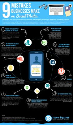 9 Mistakes Many Businesses Make On Social Media An infographic illustrating 9 mistakes every business should avoid when marketing on social media. Inbound Marketing, Marketing Digital, Marketing Trends, Business Marketing, Content Marketing, Affiliate Marketing, Internet Marketing, Online Marketing, Social Media Marketing