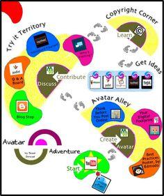 Using Avatars to Teach Digital Citizenship | Di...