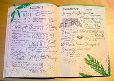 Examples of visual Bible journaling