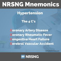 Check out our free nursing mnemonics lessons. Quickly and easily retain only the most important information for hundreds of key nursing terms. Med Surg Nursing, College Nursing, Nursing School Notes, Nursing Tips, Nurse Teaching, Medical Mnemonics, Pharmacology Mnemonics, Rn School, Accelerated Nursing Programs
