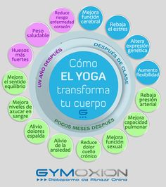 ... Beneficios del Yoga. http://mundorosa.com.mx/2015/11/6-increibles-beneficios-del-yoga/