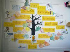 Luokan seinältä (vuodenajat, kuukaudet) Science Art, Science And Nature, Teaching Kindergarten, Seasons, Weather, Natural, Decor, Decoration, Seasons Of The Year