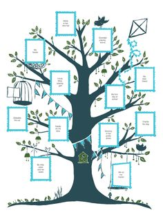1000 Images About Family Tree Ideas On Pinterest Family