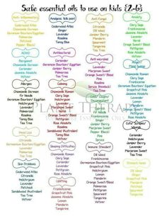 Young Living Essential Oils. Which oils are safe for kids and how you can use them! -