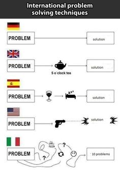 Different ways to solve problems…