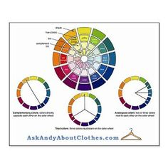 Color Wheel Chart I Need A Big One Framed For The Craft Room Quick