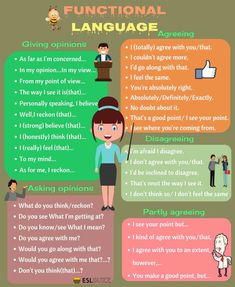 Functional Language: Useful English Phrases for Discussion and Debate - ESL Buzz English Sentences, English Phrases, Learn English Words, English Study, English Lessons, English Vocabulary, English Grammar, English English, Improve English Speaking