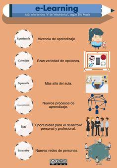 """""""e-learning, mas allá de una e"""" por @yasdelei #tutor_INTEF"""