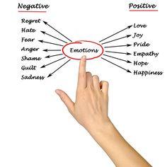 positive-negative-emotions