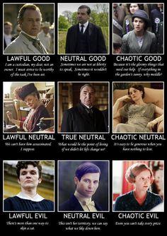 Downton Abbey Alignment Chart