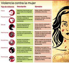 https://www.google.es/search?q=violencia contra la mujer