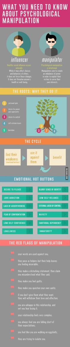 """Emotional Manipulation Infographic - Wow, every. one of those red flags characterized my relationship with my narcissistic """"friend."""" If I were speaking to her, I'd thank her for teaching me about narcissism. Psychological Manipulation, Pseudo Science, Assertiveness, Codependency, Narcissistic Abuse, Narcissistic Tendencies, Psychology Facts, Psychology Meaning, Sport Psychology"""