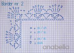 Anabelia Handmade: Two free crochet borders
