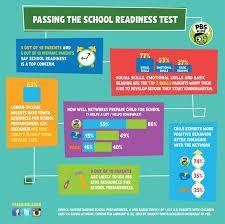school readiness - Google Search