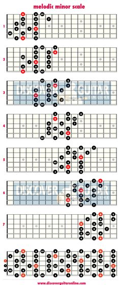 melodic minor scale: 3 note per string patterns | Discover Guitar Online, Learn…