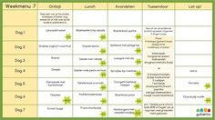Weekschema 7 - Koolhydraatarm menu