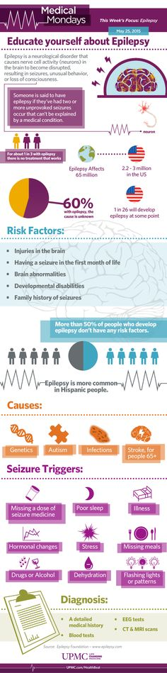 Educate Yourself About #Epilepsy • #neurology #brain