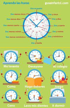 Métodos y juegos para enseñar a los niños a leer las horas Homeschool, Map, Kids Learning, Learn Spanish, Teaching Kids, Spanish, Maps, Homeschooling