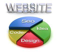 Web Tasarım ve Web Yazılım Farklılığı http://cgnyazilim.com/blog/web-tasarim-ve-web-yazilim-farkliligi/