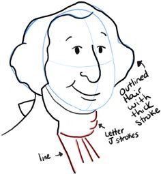 Use OiLs to draw George Washington