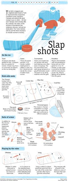 International Hockey Rules Infographic | TheHockeyFanatic