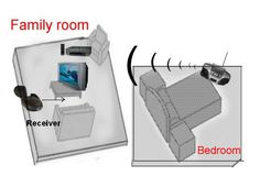 Wireless Hidden Spy Camera - WHAT IS THE BEST HIDDEN CAMERA FOR YOUR HOME OR…