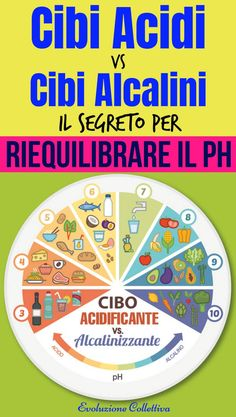Cibi alcalini: benefici per l'organismo e quali mangiare - Evoluzione Collettiva Health And Safety, Health And Wellness, Health Fitness, Dr Oz, Detox Organics, Vegan Detox, Keto Nutrition, Natural Detox, Detox Your Body