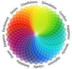 Η ψυχολογία των χρωμάτων | Χρώματα και Διακόσμηση