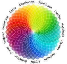 Colour Psychology Blog from The Print Centre