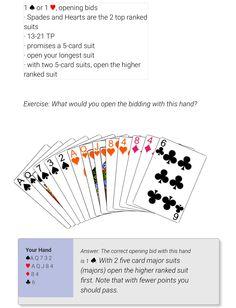 Opening Bid - Highest of 5-card suits = 1S (60secondbridge.com)
