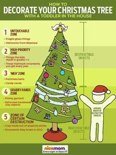 Max Proof The Christmas Tree On Pinterest Toddler