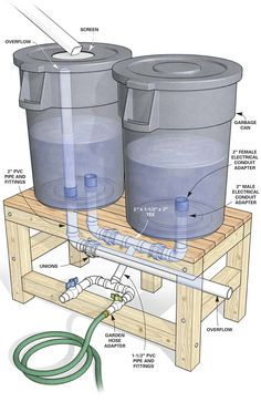 Rain barrel system out of garbage cans