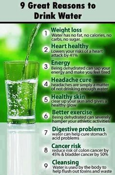 9 Great Reason To Drink Water