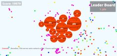I Played Agario Game on Agario.biz - Nick: plo - Score: 19979 - Country: Germany -> Do you better? -> http://agario.biz