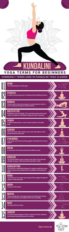 Kundalini Yoga Terms for Beginners