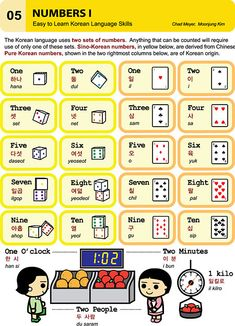 Korean Language 한국어 – Easy Korean Series 1 to 10 I thought I'll share some of my Korean Language resources with my readers. Not too heavy content. Just simple illustrations of day-to-day situations. Who knows, they might come in handy if yo… Korean Words Learning, Korean Language Learning, Learn A New Language, Spanish Language, Easy Korean Words, Italian Language, German Language, Japanese Language, French Language