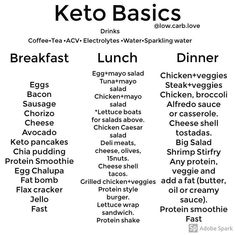 Keep it simple 👍🙌 How does your favorite keto meal look like? If you'r… Keep it simple 👍🙌 How does your favorite keto meal look like? If you're a Keto newbie… don't over think it. If you have to ask yourself… Keto Food List, Food Lists, Keto Diet Grocery List, Keto Shopping List, Cetogenic Diet, Ketosis Diet, Lchf Diet, Keto Diet Foods, Diet Menu
