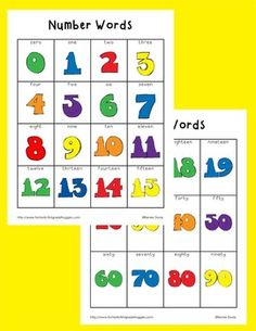 Writing Center Tools- Number  Words