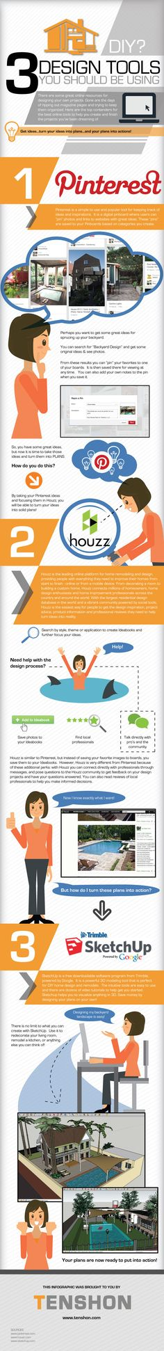 3 Best Home Designing Tools You Should Be Using infographic image