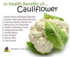 10 Health Benefits Of Cauliflower