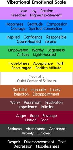 Abraham-Hicks Emotional Guidance Scale -excellent tool to see where you are and work your way to higher vibrational levels. Description from pinterest.com. I searched for this on bing.com/images