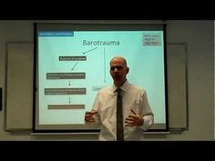 This is an introduction to ventilator settings like FIO2, PEEP, Flow rate,trigger,TV, and RR.  I also discuss how these settings relate to CO2 and O2 control and to complications like oxygen toxicity and barotrauma with an emphasis on physiology.  I targeted this presentation to fellow medical students, nursing students and respiratory therapy s...