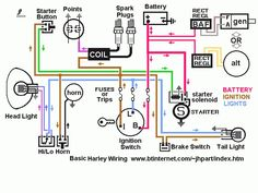 Harley Davidson Shovelhead Wiring Diagram | motorcycle