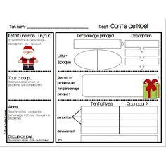Plan d'écriture avec les 5 étapes du récit sur le thème de Noël. Classe Dojo, French Classroom, French Resources, School Days, Teaching, Activities, How To Plan, Cluedo, Cycle 3